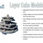 Layer Cakes